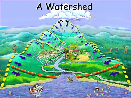 watershed_illustrated